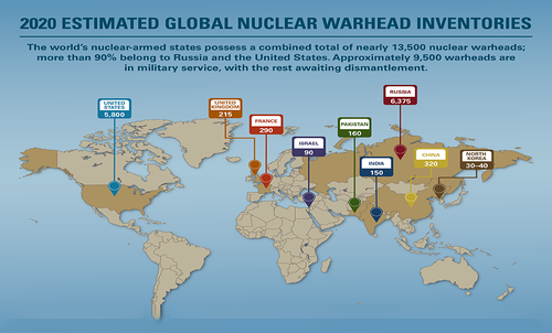 Nuclear Weapons Inventory 2020...