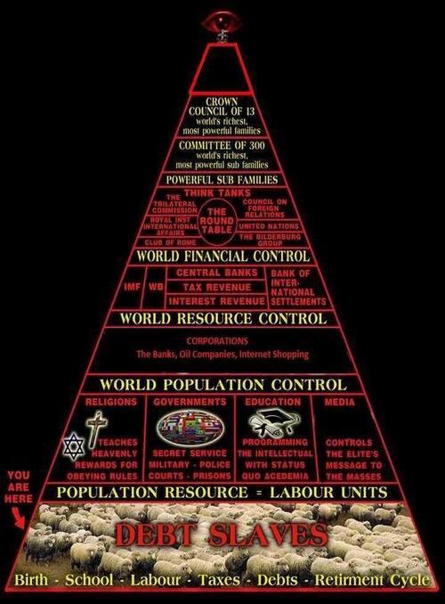 Debt Slaves...